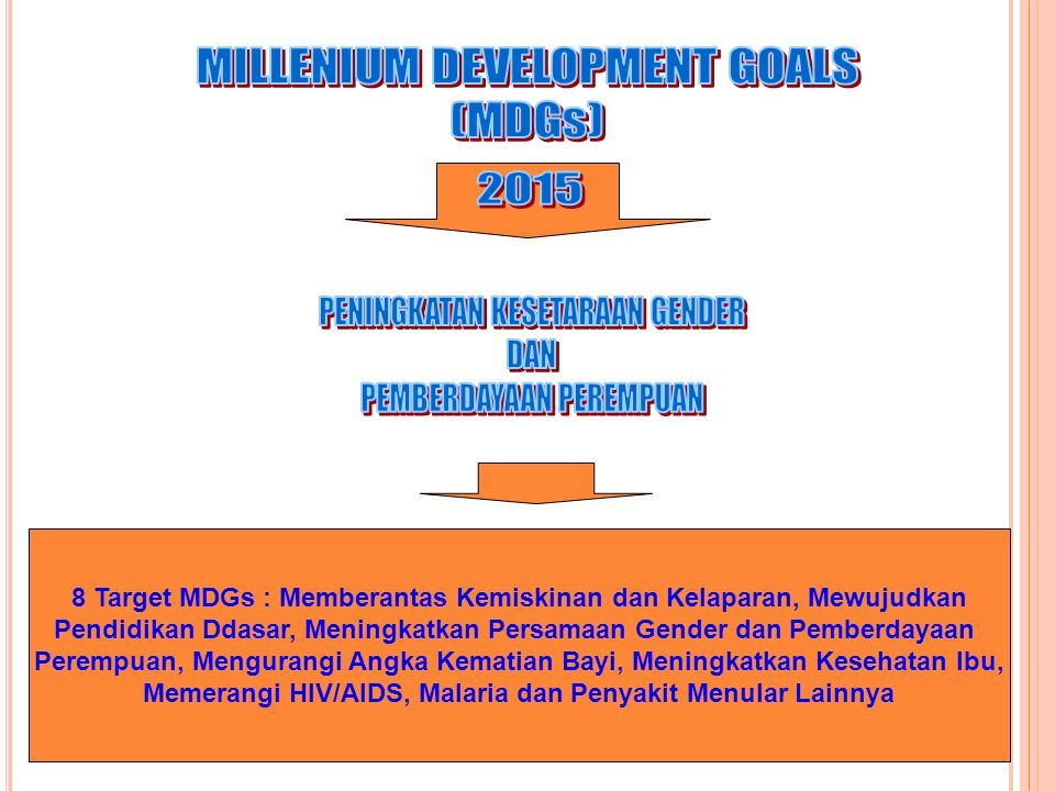 MILLENIUM DEVELOPMENT GOALS (MDGs)