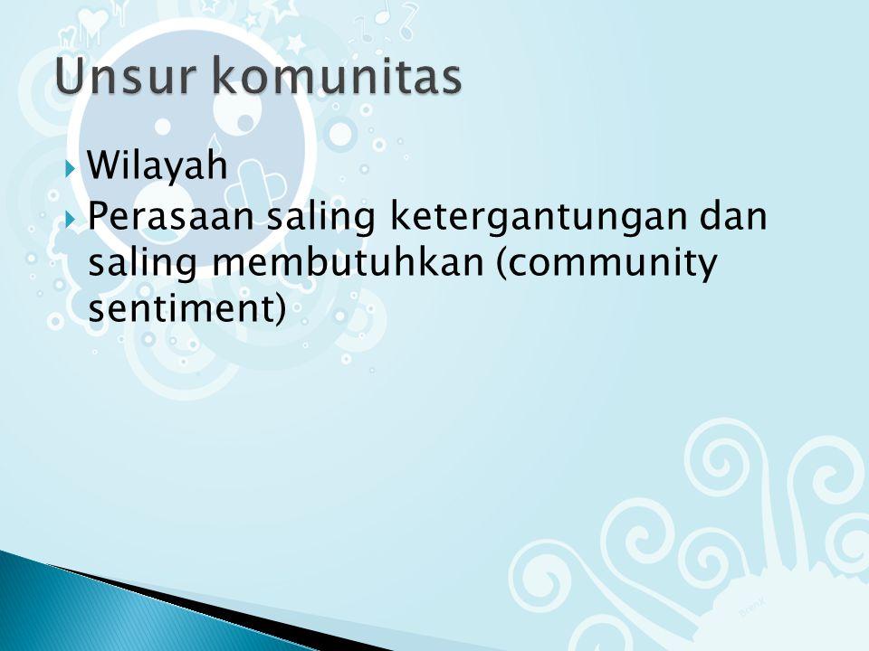 Unsur komunitas Wilayah