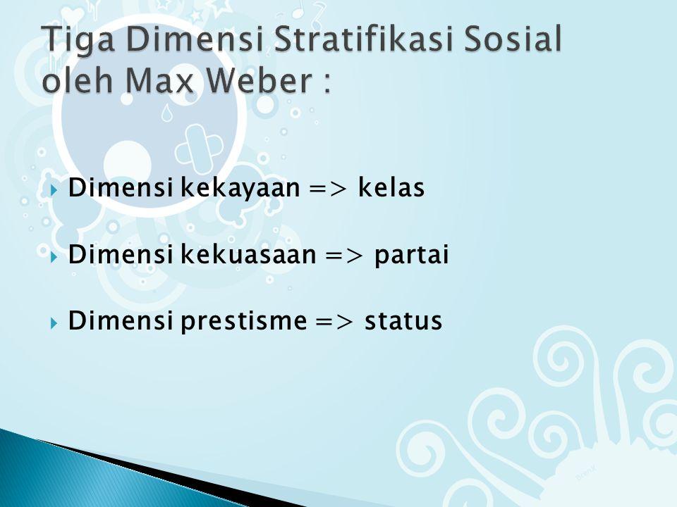 Tiga Dimensi Stratifikasi Sosial oleh Max Weber :