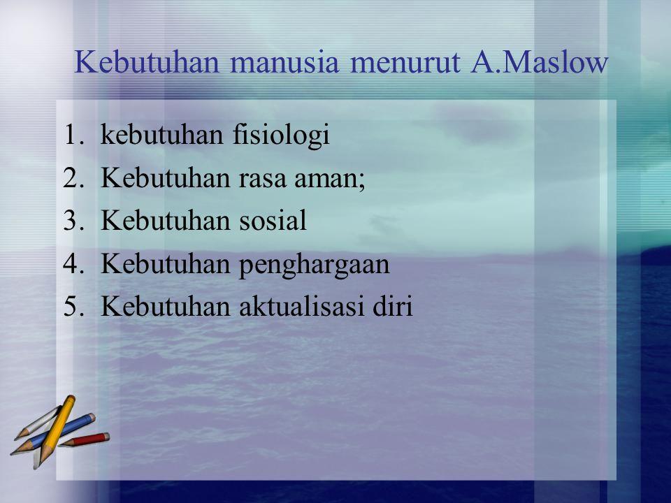 Kebutuhan manusia menurut A.Maslow