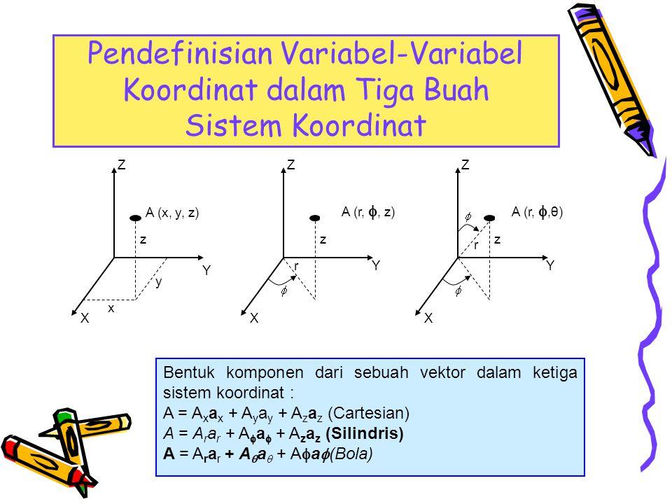 Pendefinisian Variabel-Variabel Koordinat dalam Tiga Buah Sistem Koordinat