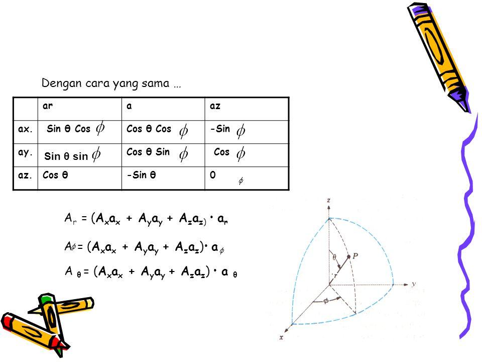 Ar = (Axax + Ayay + Azaz) • ar A = (Axax + Ayay + Azaz)• a