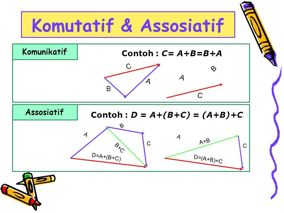Komutatif & Assosiatif