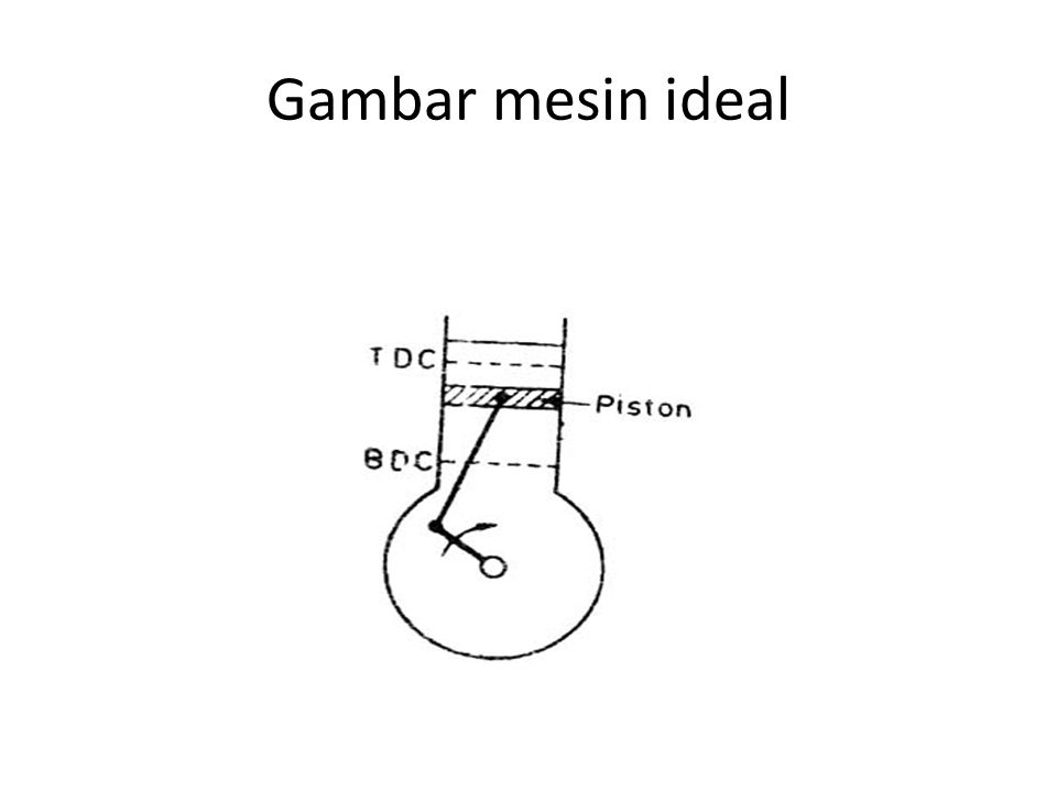 Gambar mesin ideal