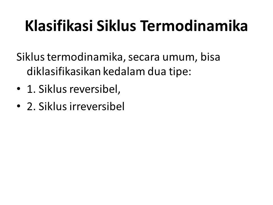 Klasifikasi Siklus Termodinamika