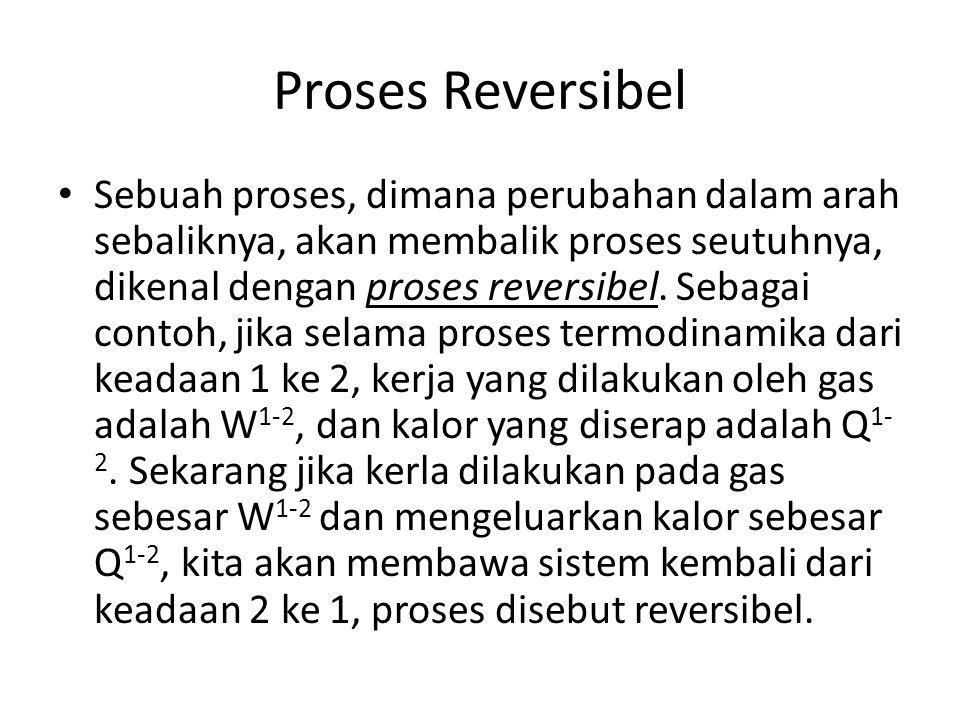 Proses Reversibel