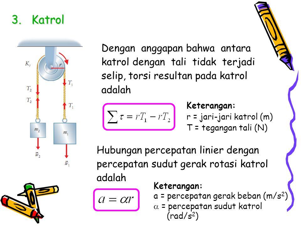 Katrol Dengan anggapan bahwa antara katrol dengan tali tidak terjadi selip, torsi resultan pada katrol adalah.
