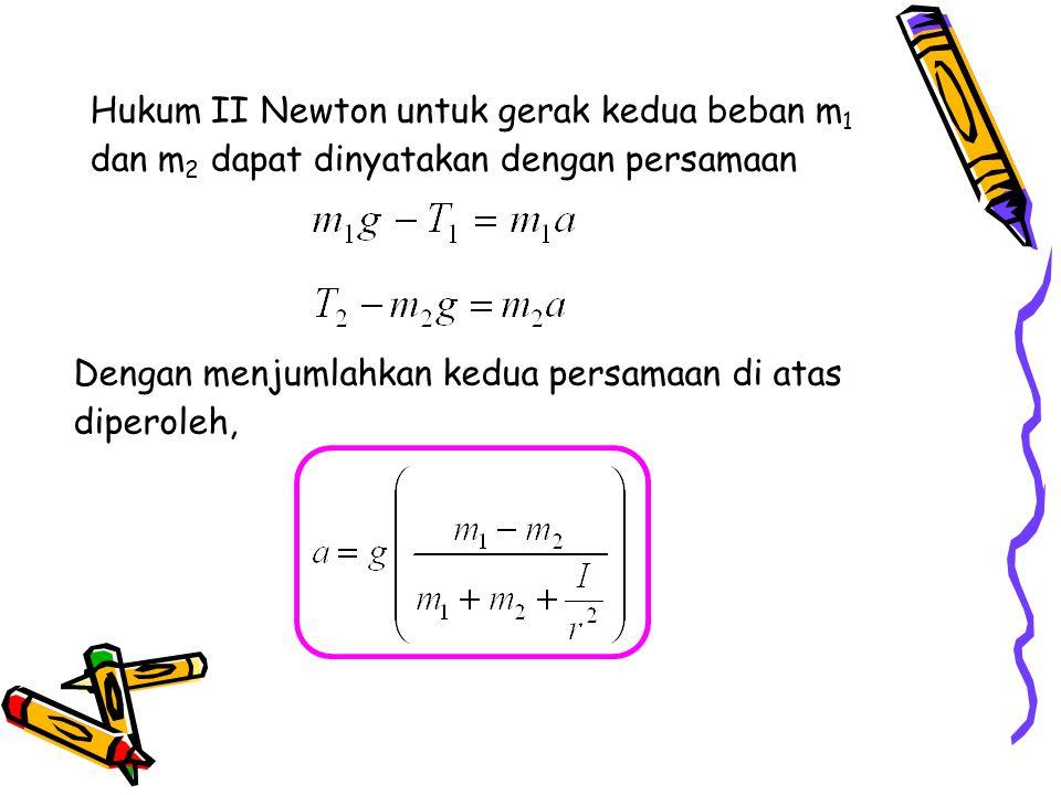 Hukum II Newton untuk gerak kedua beban m1 dan m2 dapat dinyatakan dengan persamaan