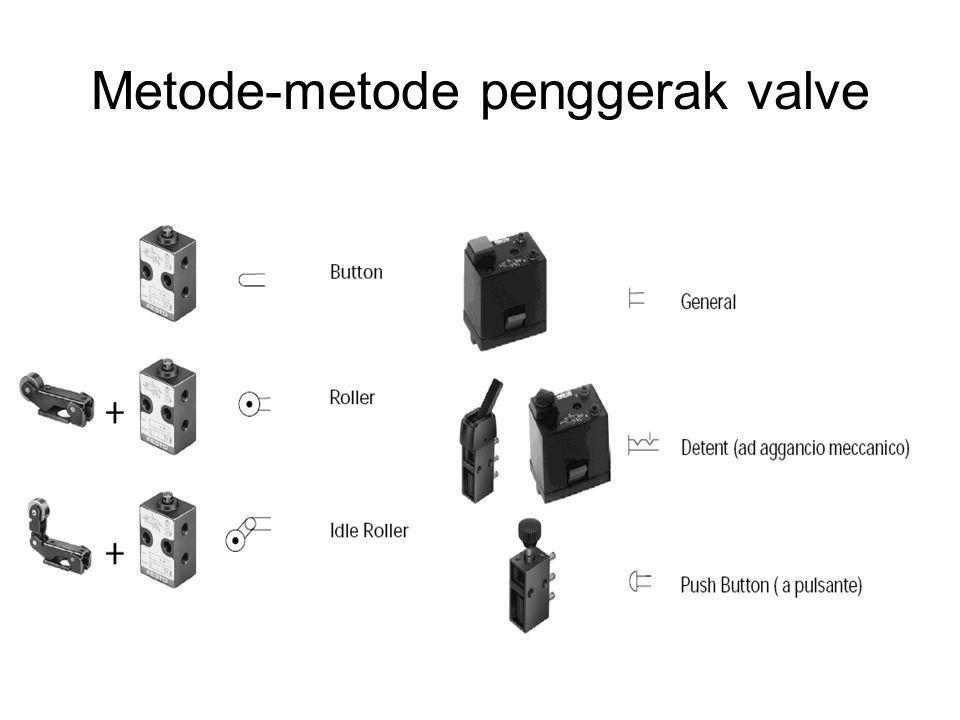 Metode-metode penggerak valve