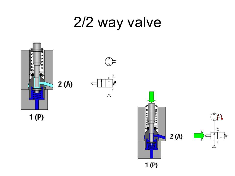 2/2 way valve