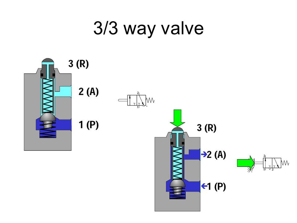 3/3 way valve