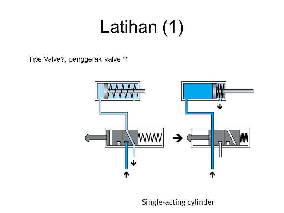 Latihan (1) Tipe Valve , penggerak valve
