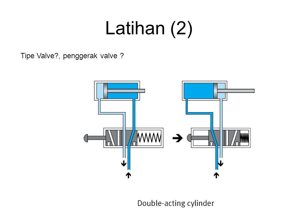 Latihan (2) Tipe Valve , penggerak valve