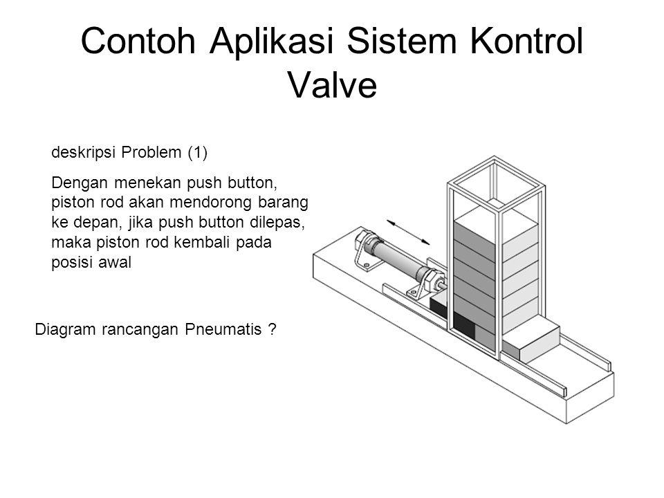 Contoh Aplikasi Sistem Kontrol Valve