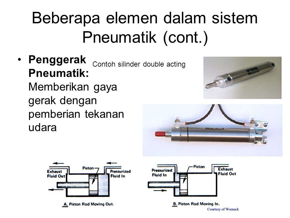 Beberapa elemen dalam sistem Pneumatik (cont.)