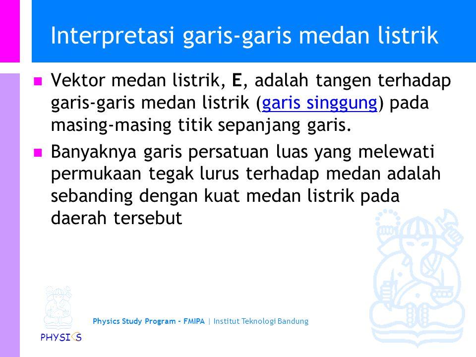 Interpretasi garis-garis medan listrik