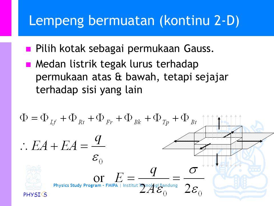 Lempeng bermuatan (kontinu 2-D)
