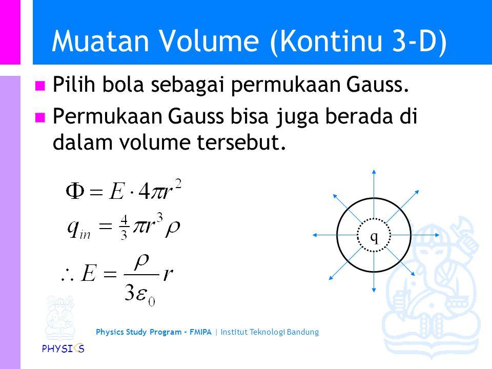 Muatan Volume (Kontinu 3-D)