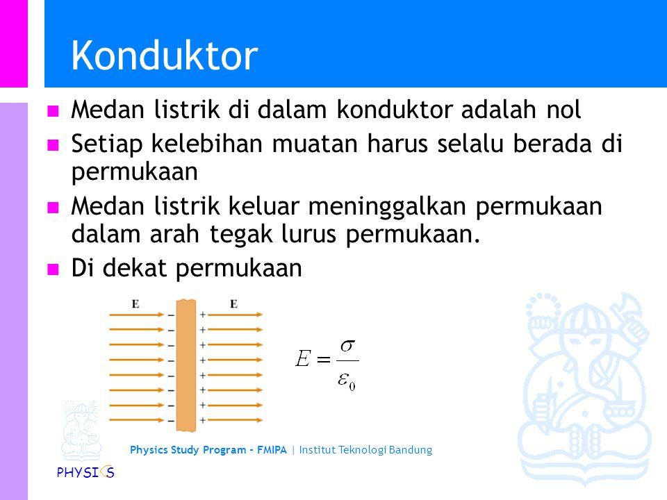 Konduktor Medan listrik di dalam konduktor adalah nol