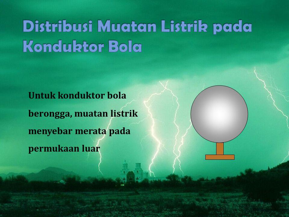 Distribusi Muatan Listrik pada Konduktor Bola