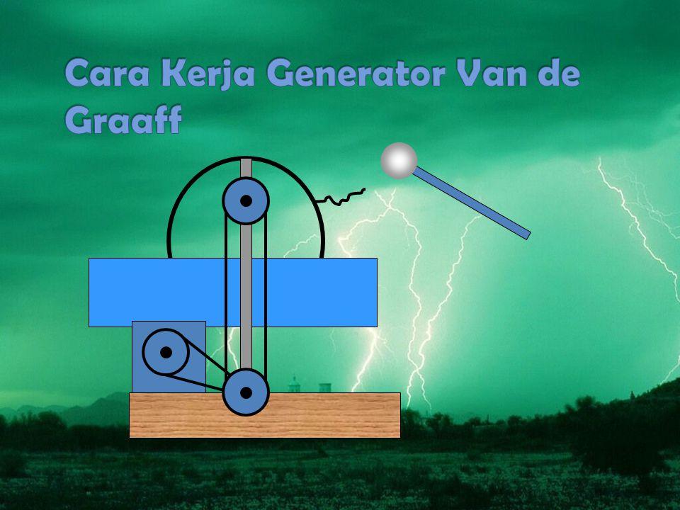 Cara Kerja Generator Van de Graaff