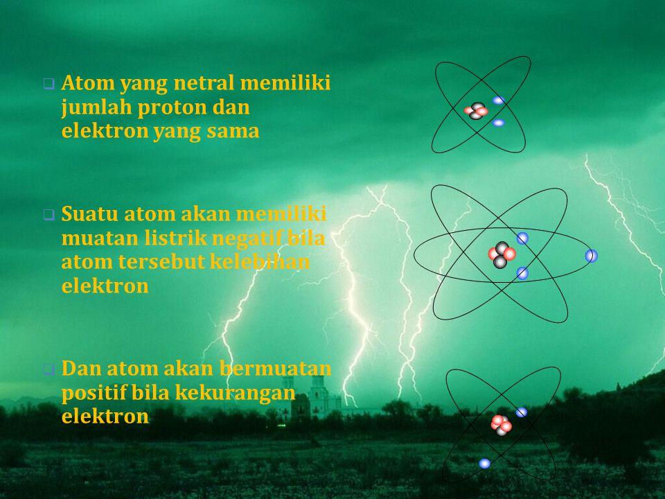 Atom yang netral memiliki jumlah proton dan elektron yang sama