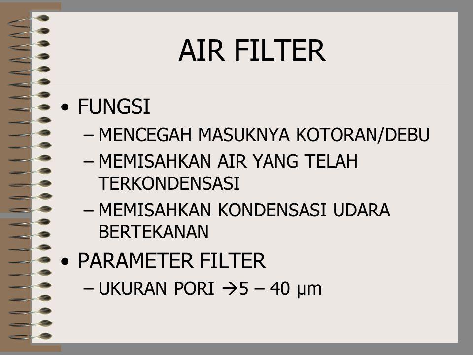 AIR FILTER FUNGSI PARAMETER FILTER MENCEGAH MASUKNYA KOTORAN/DEBU
