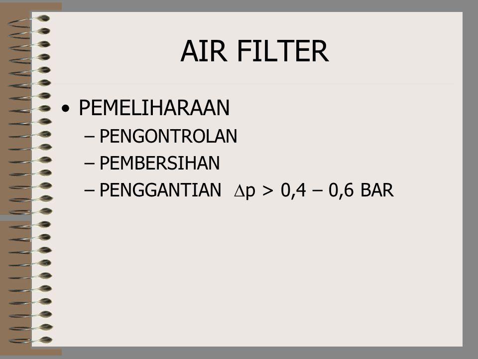 AIR FILTER PEMELIHARAAN PENGONTROLAN PEMBERSIHAN