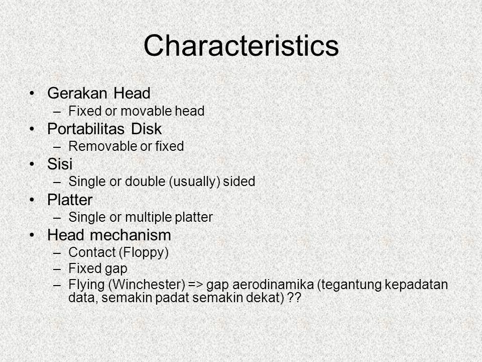 Characteristics Gerakan Head Portabilitas Disk Sisi Platter