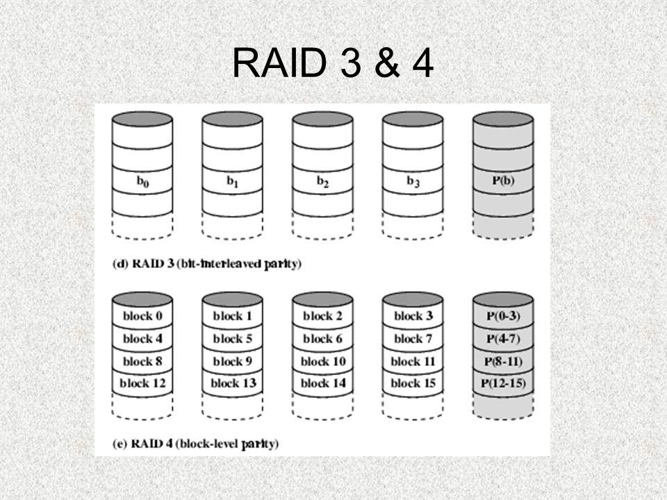 RAID 3 & 4