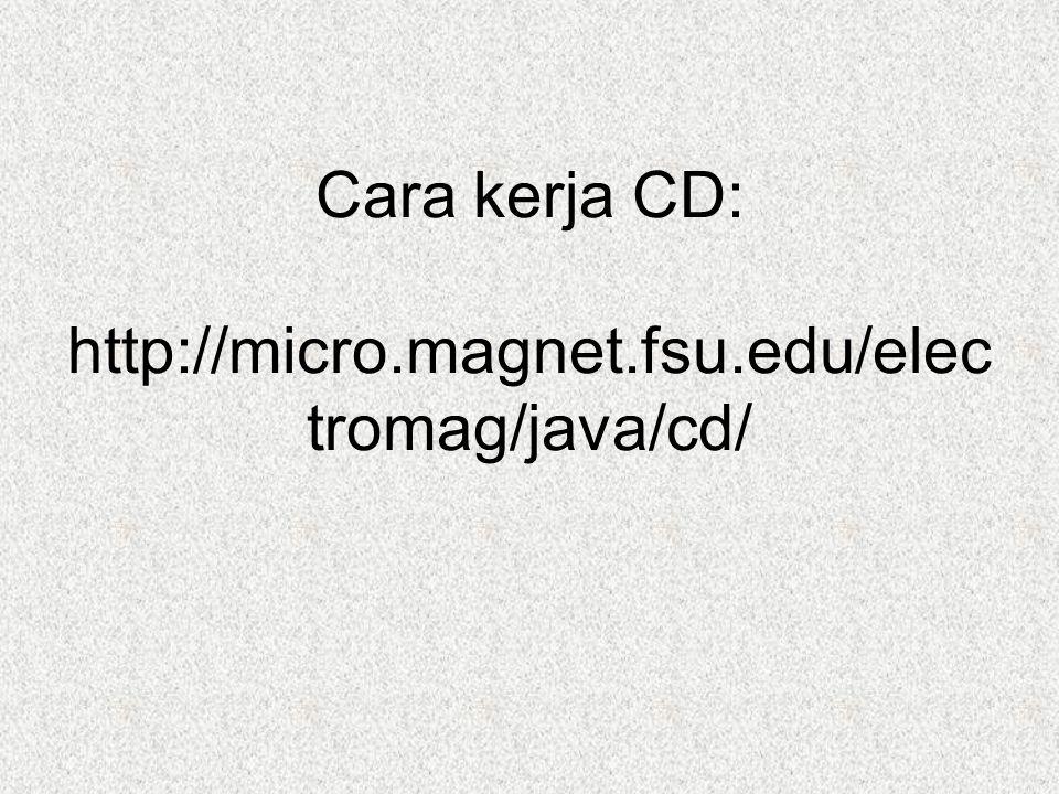 Cara kerja CD: http://micro.magnet.fsu.edu/electromag/java/cd/