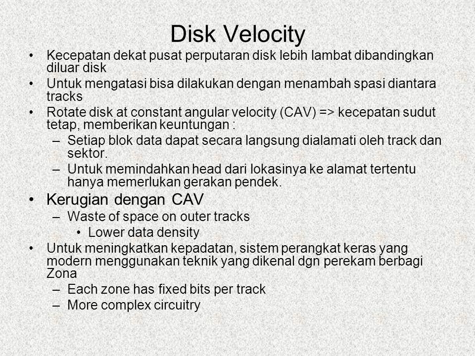 Disk Velocity Kerugian dengan CAV