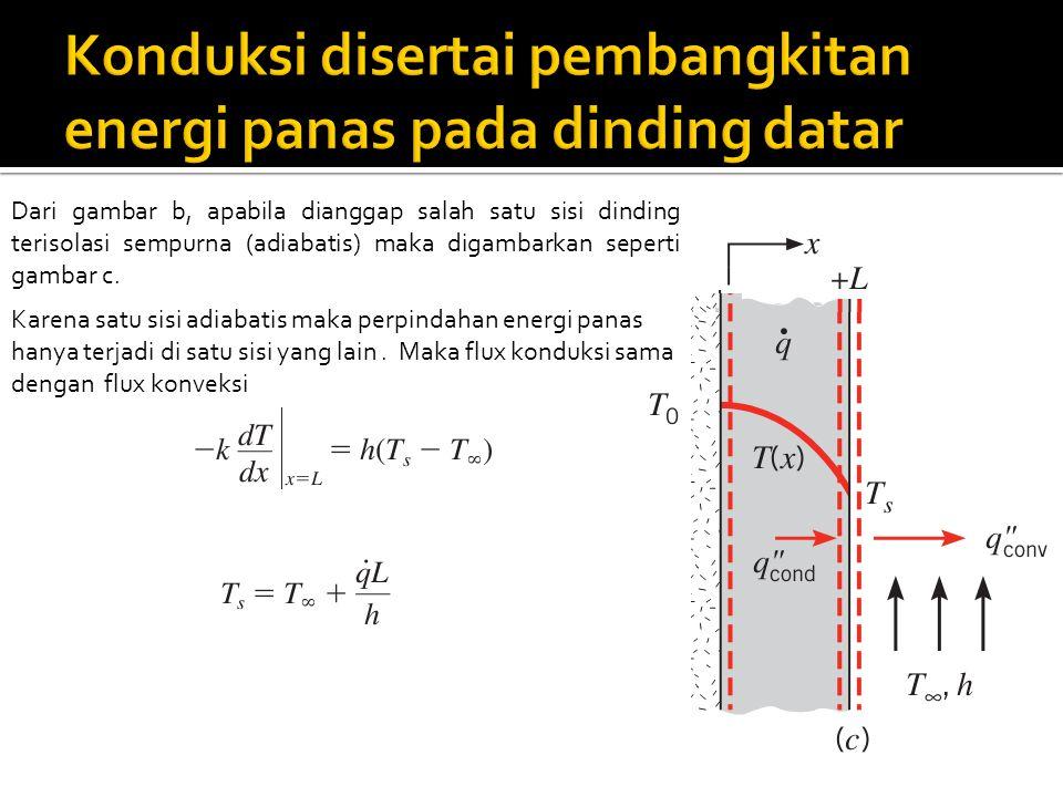 Konduksi disertai pembangkitan energi panas pada dinding datar