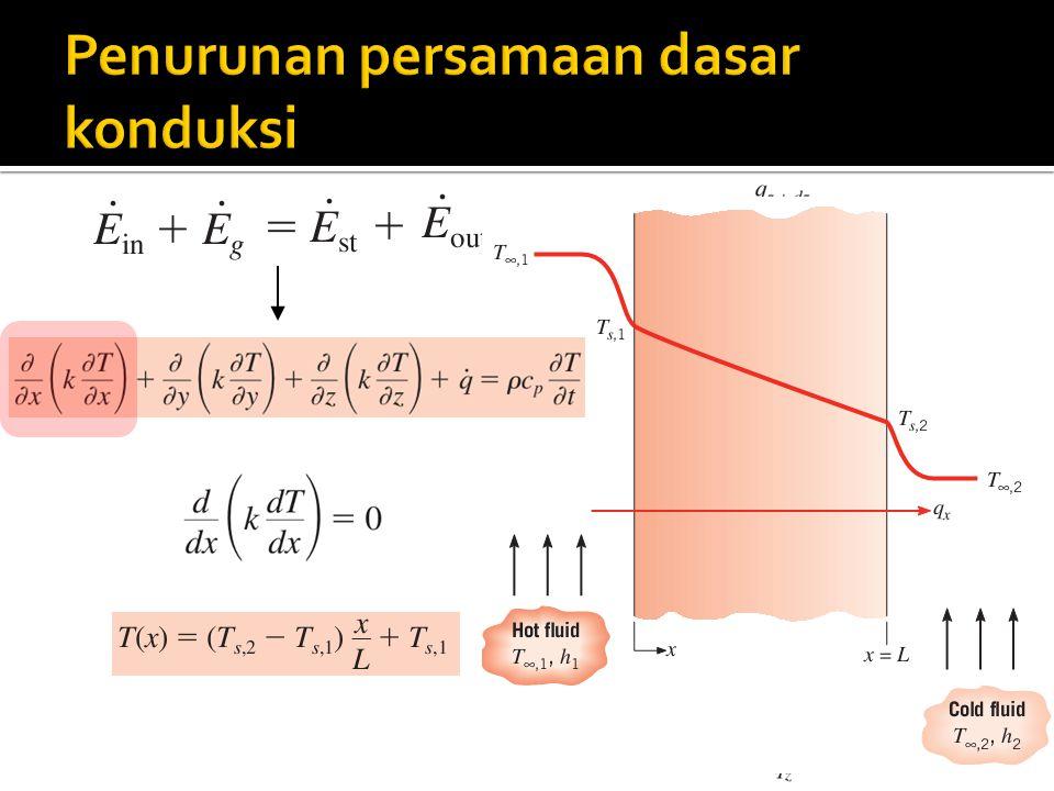 Penurunan persamaan dasar konduksi