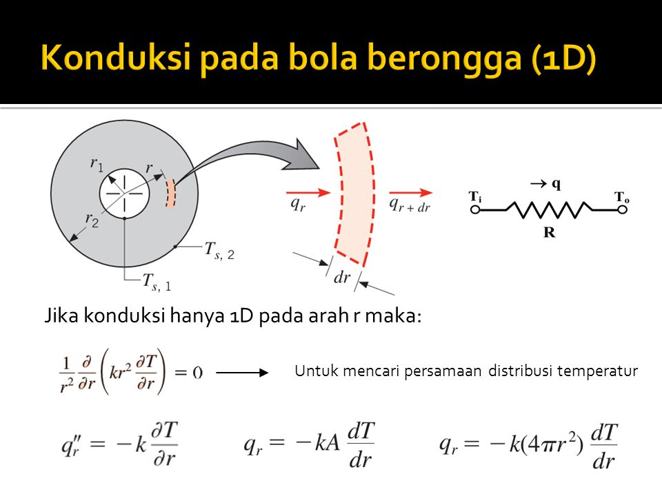 Konduksi pada bola berongga (1D)
