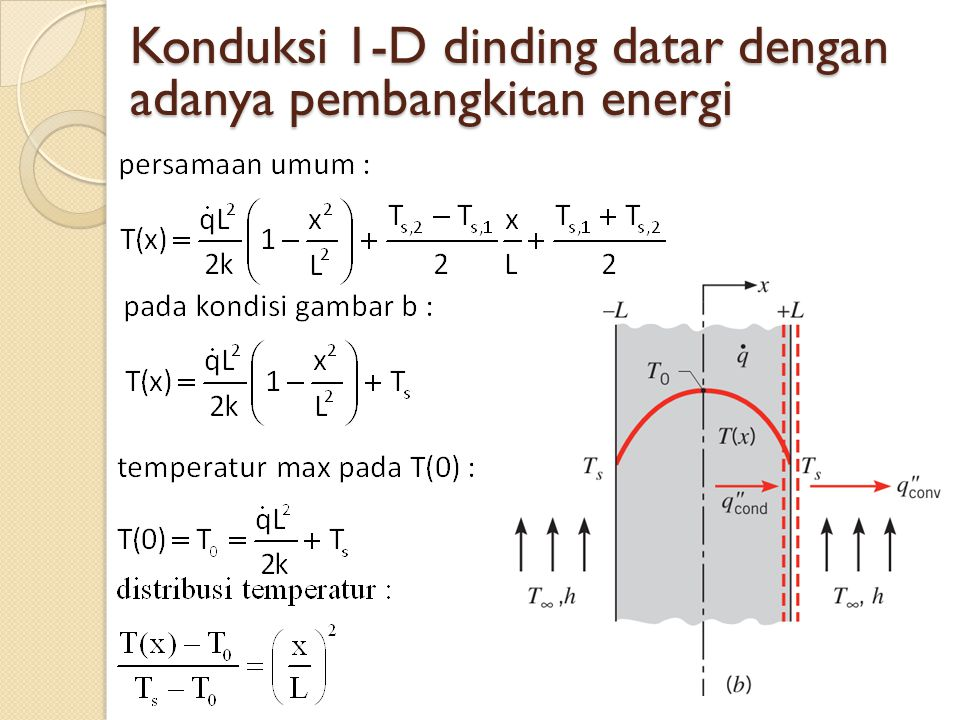 Konduksi 1-D dinding datar dengan adanya pembangkitan energi