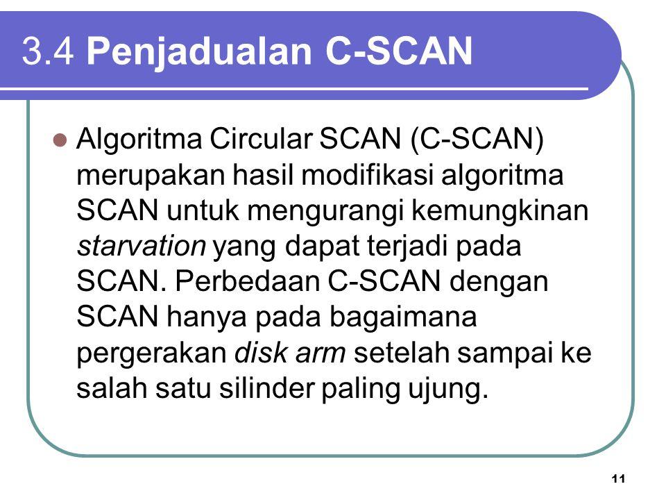 3.4 Penjadualan C-SCAN