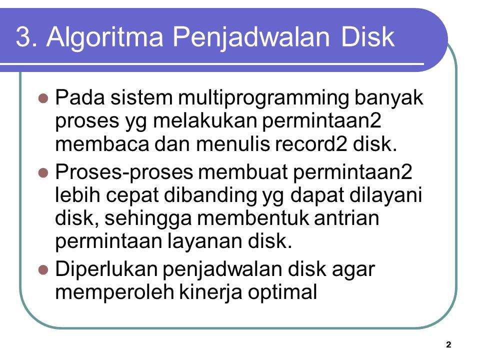 3. Algoritma Penjadwalan Disk