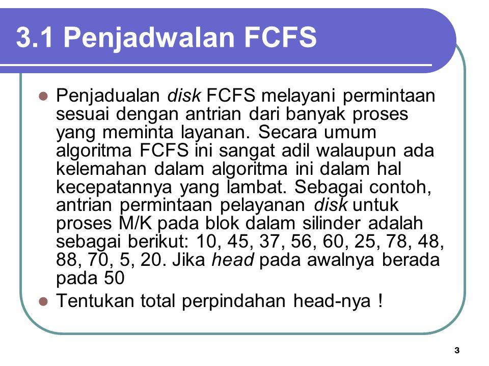 3.1 Penjadwalan FCFS