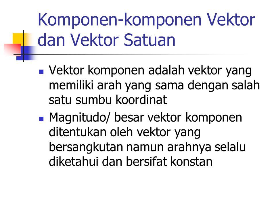 Komponen-komponen Vektor dan Vektor Satuan
