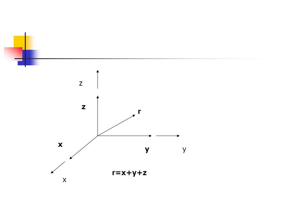z z r x y y r=x+y+z x