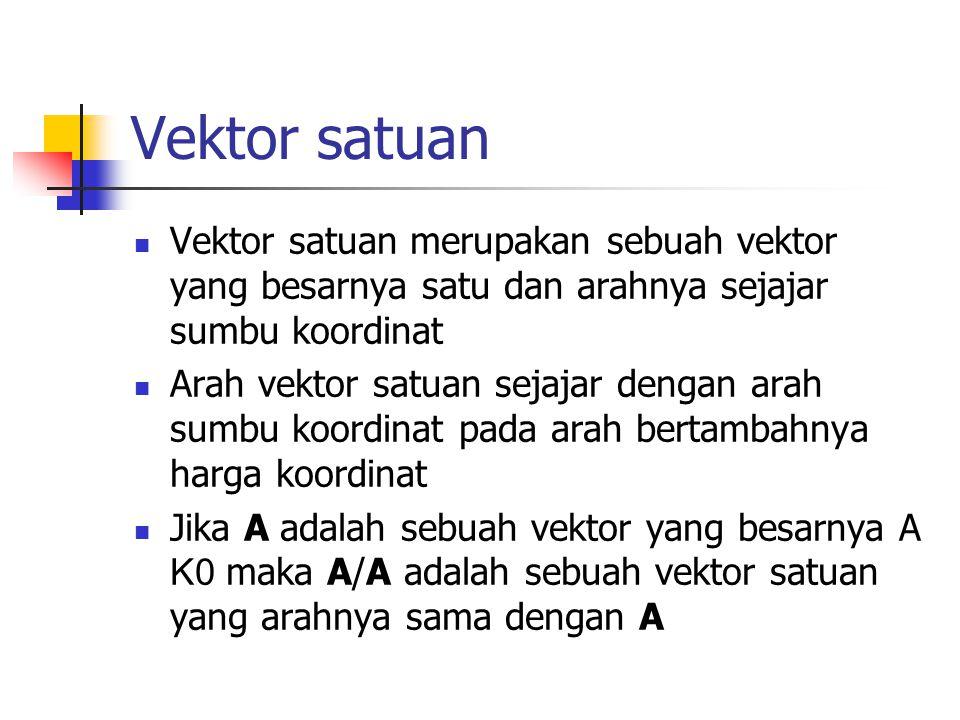 Vektor satuan Vektor satuan merupakan sebuah vektor yang besarnya satu dan arahnya sejajar sumbu koordinat.