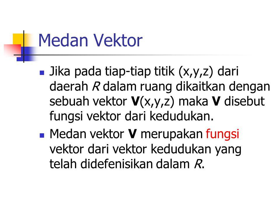 Medan Vektor