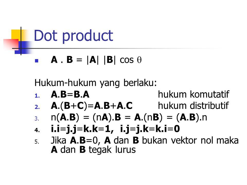 Dot product A . B = |A| |B| cos  Hukum-hukum yang berlaku:
