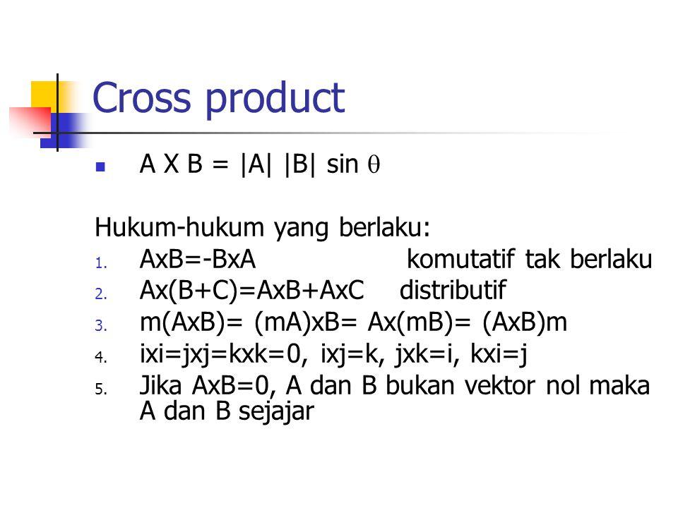Cross product A X B = |A| |B| sin  Hukum-hukum yang berlaku: