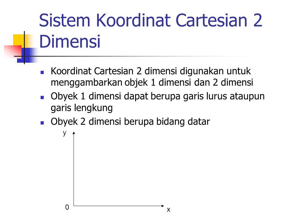 Sistem Koordinat Cartesian 2 Dimensi