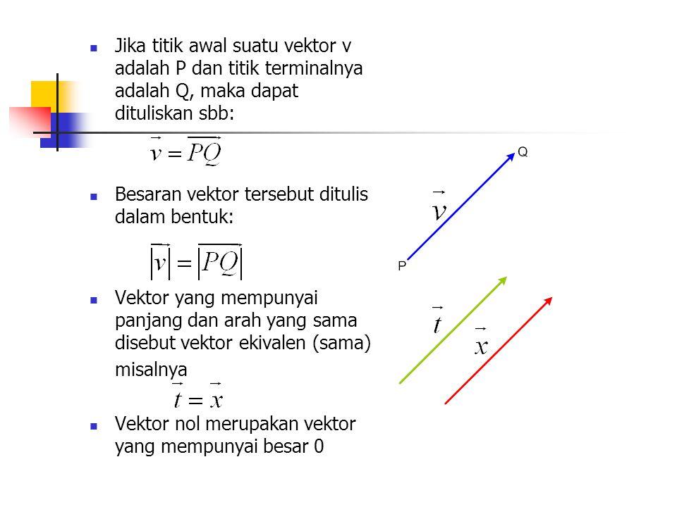 Jika titik awal suatu vektor v adalah P dan titik terminalnya adalah Q, maka dapat dituliskan sbb: