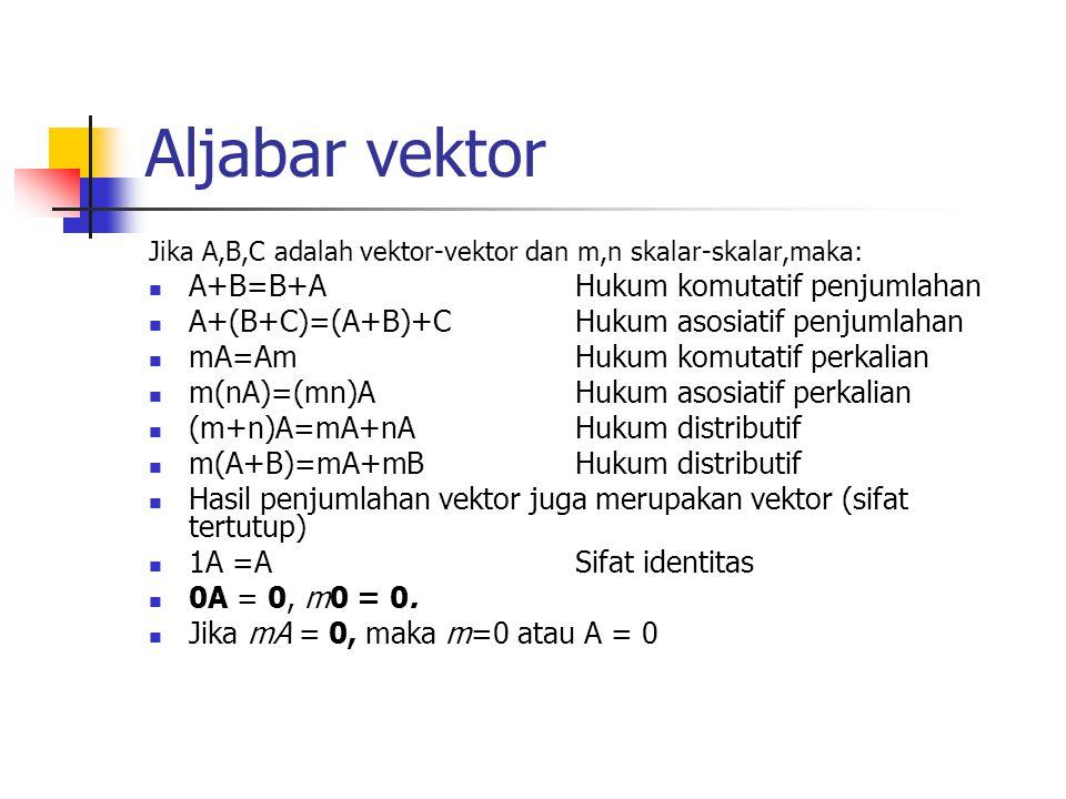Aljabar vektor A+B=B+A Hukum komutatif penjumlahan