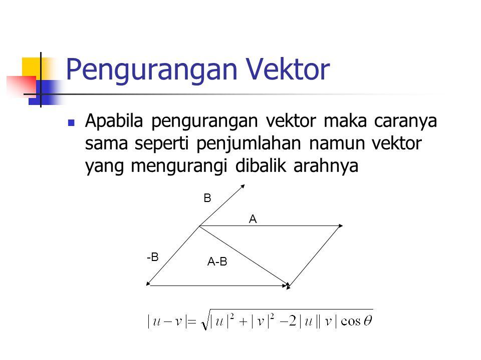 Pengurangan Vektor Apabila pengurangan vektor maka caranya sama seperti penjumlahan namun vektor yang mengurangi dibalik arahnya.