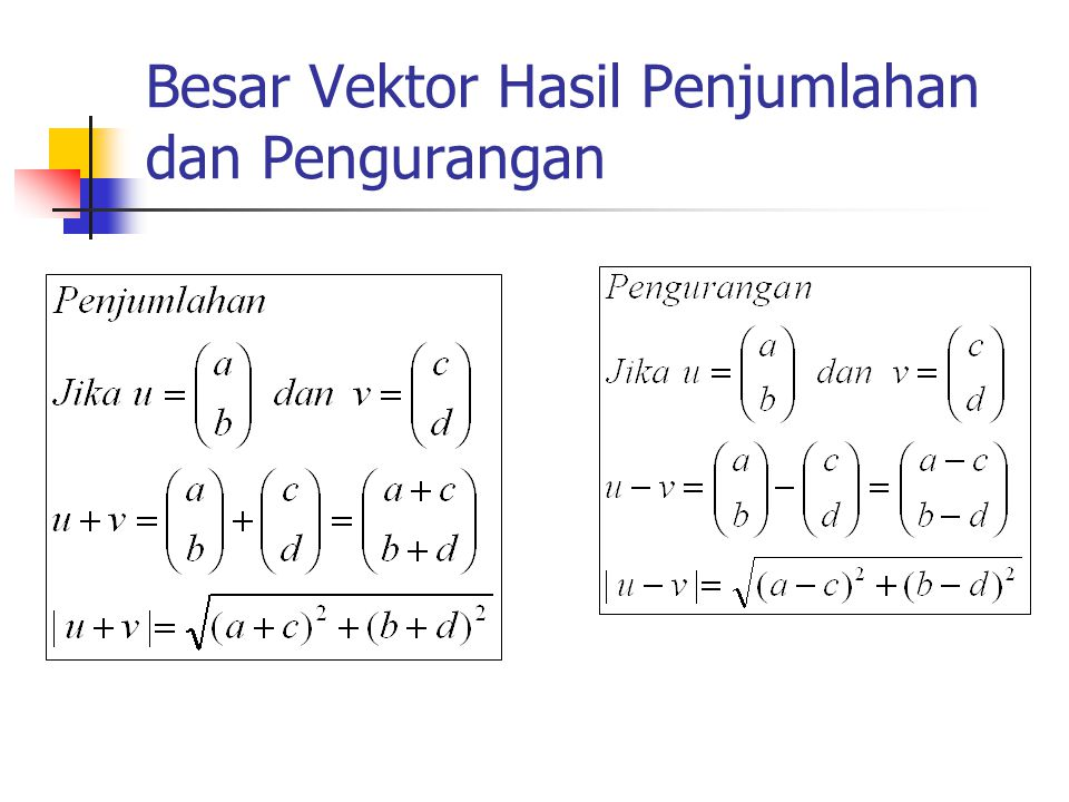 Besar Vektor Hasil Penjumlahan dan Pengurangan